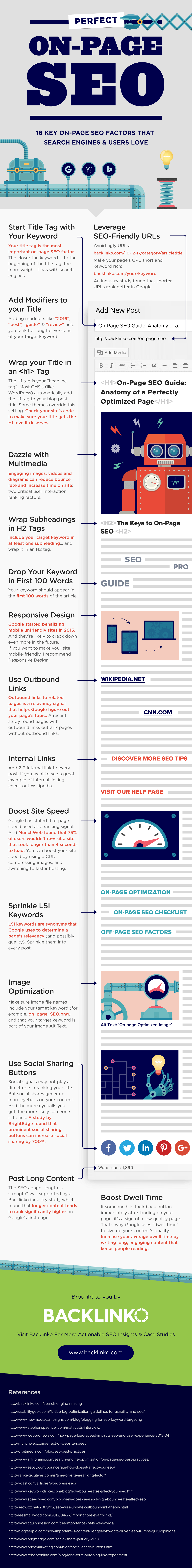 On Page SEO infographic for small business website from Backlinko